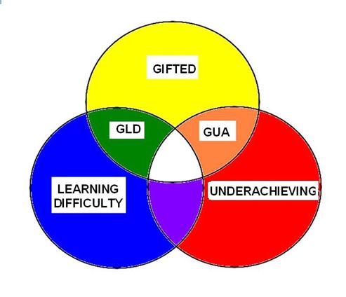 gua02