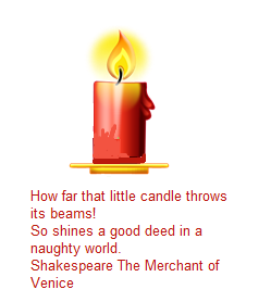 candlequote